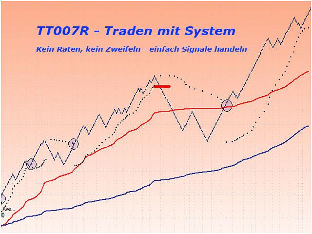 Trading-System TT007R