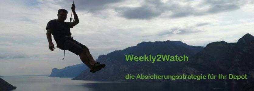 W2W-Absicherungsstrategie-Depot